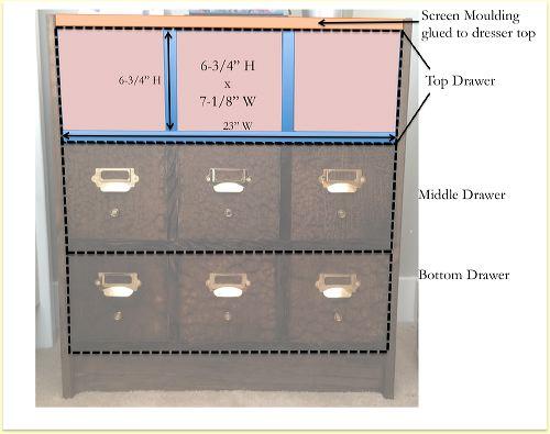 rast dimensions