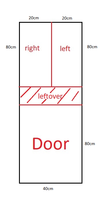 Cutting the OTTEBOL door